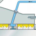 Tecnologia DualPac Baderne per Pompe